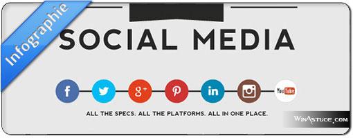 Les dimensions des images des réseaux sociaux en une infographie