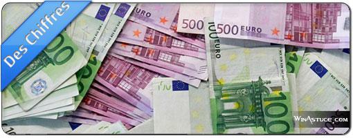 Combien d'années vous faudra-t-il pour gagner 1 million d'euros ?