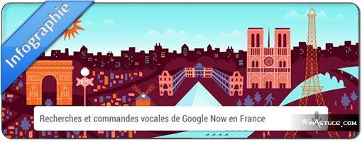 Google Now – Liste des recherches et commandes vocales