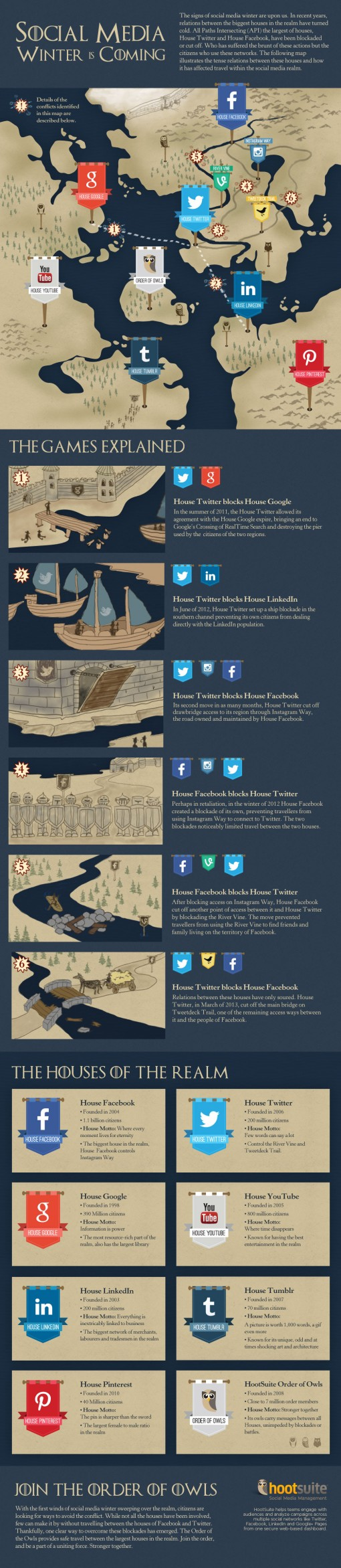 Infographie Hootsuite - Game of Social Thrones