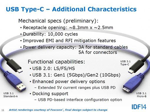 Spécifications USB 3.1 type-C