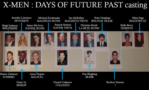 Casting acteurs X-Men - Days of Future Past