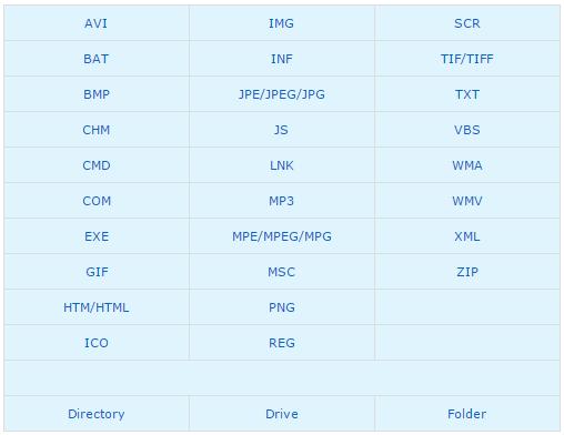Fix pour Windows Nouveau Dossier