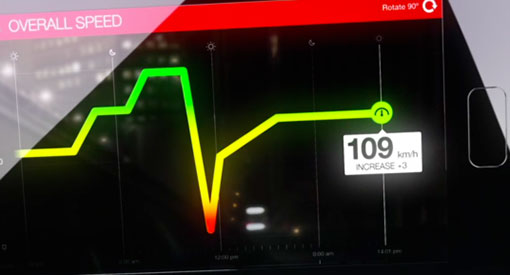 Aperçu Nismo smartwatch