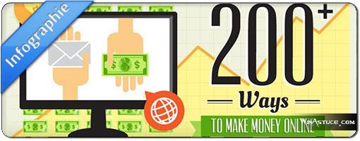 200 façons de faire de l'argent sur internet