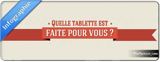 Infographie – Bien choisir sa tablette tactile