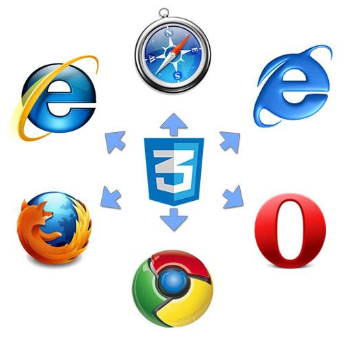 Prefix CSS3 pour un affichage compatible