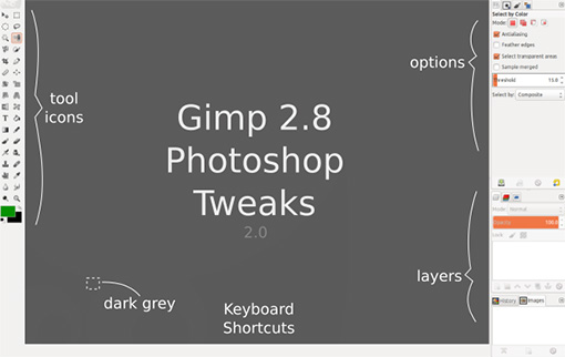 Convertir Gimp en Photoshop