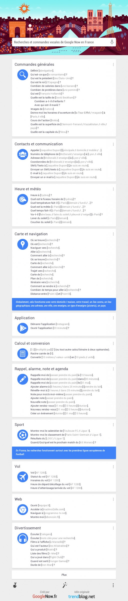 Google Now - Liste des commandes vocales