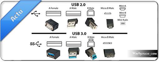 USB 3.1 type-C – L'age de maturité