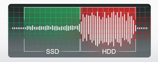 Les performances d'un disque dur SSD